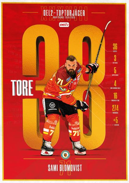 Sami Blomqvist Poster A2